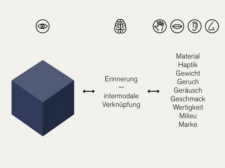intermodales-design_timo_rieke