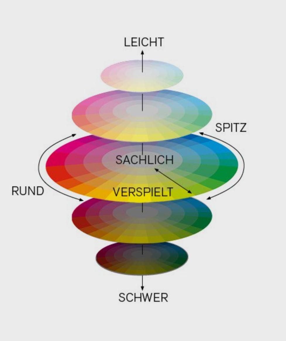 """Die Macht der Farben in der Gestaltung"""" – visual haptics lab"""